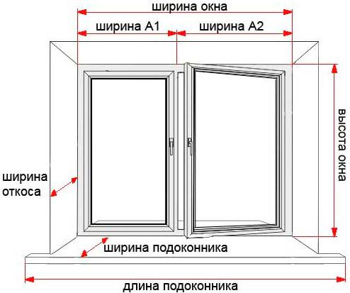 Замер окна в панельном доме